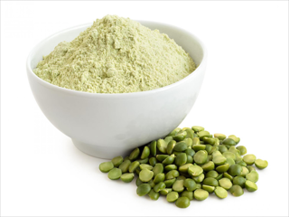 COVID-19 Impact on Global Pea Starch Market in Food and Beverages Industry