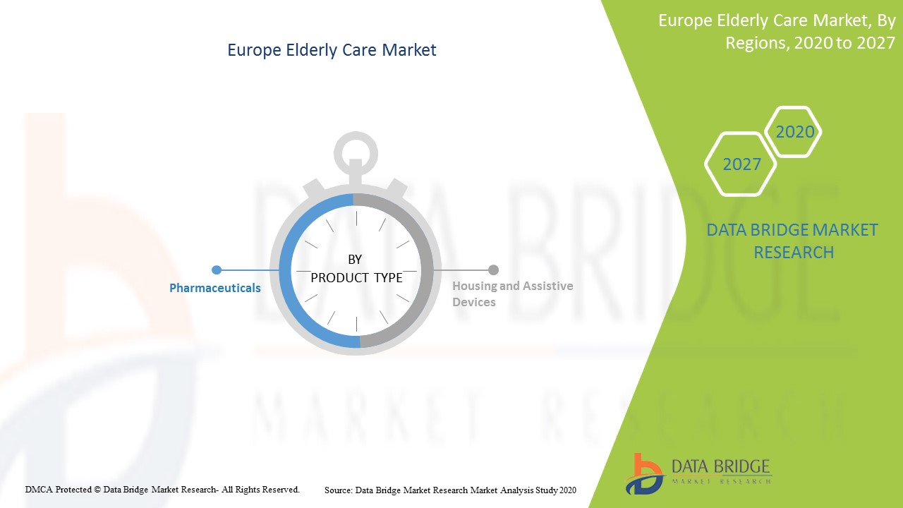 Europe Elderly Care Market