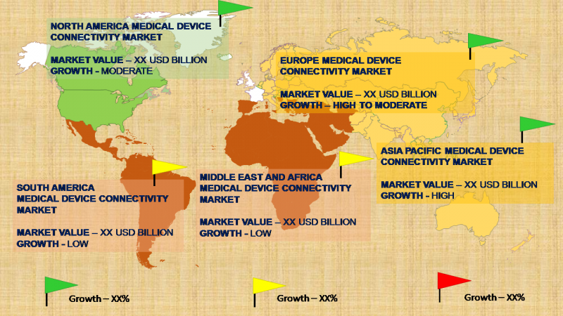 Global Medical Device Connectivity Market Geographical Segmentation