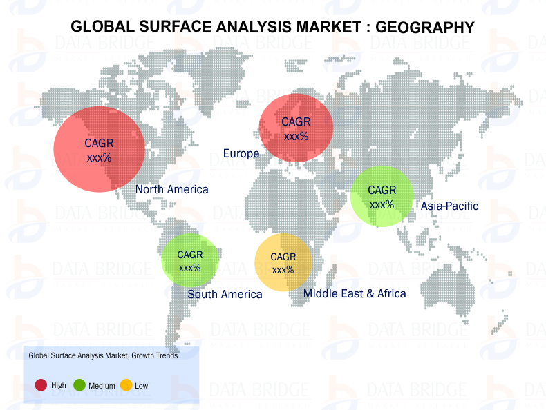 Global Surface Analysis Market