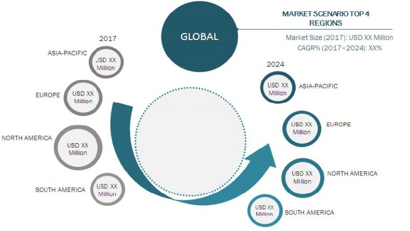 Global Hemodialysis And Peritoneal Dialysis Market Is Growing At A