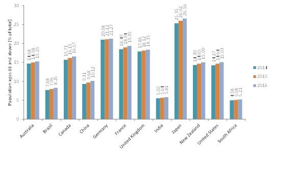 Europe ICU Ventilators Market