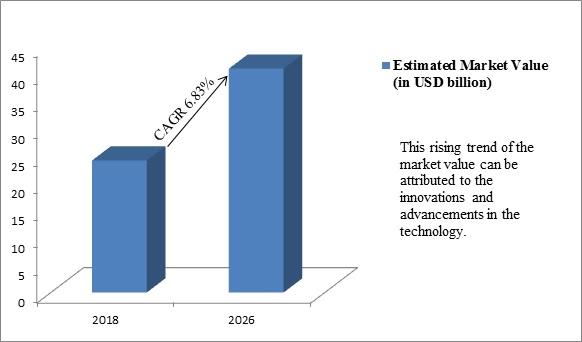Global Fuel Tank Market