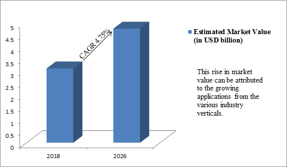 Global Scale Inhibitors Market
