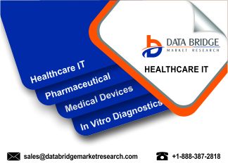 North America Healthcare IT Market