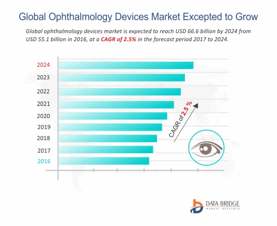 #Global #Ophthalmology #Devices