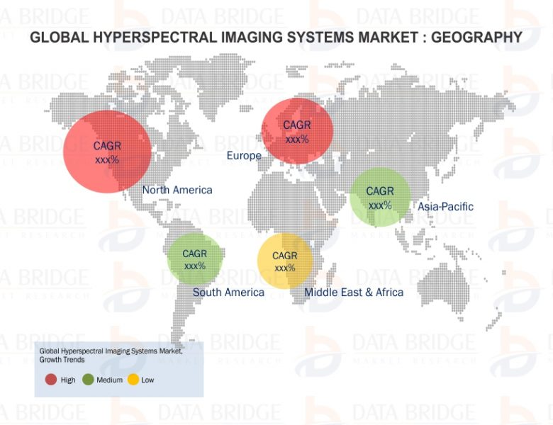 Hyperspectral Imaging Systems Market