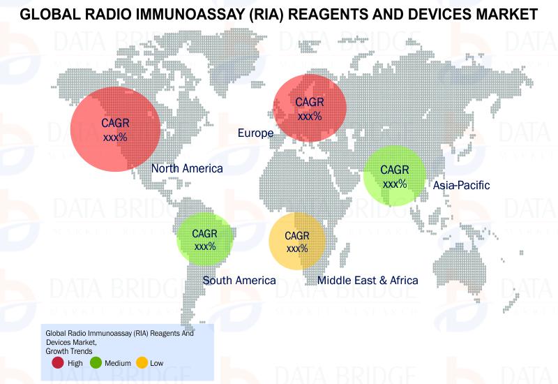 Global Radio Immunoassay (RIA) Reagents and Devices Market