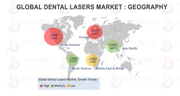 Global Dental Lasers Market