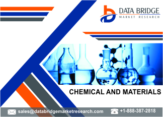 Global Bio-Based Platform Chemicals Market– Industry Trends and Forecast to 2026